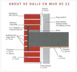 i t e isolation thermique par l 39 ext rieur brique. Black Bedroom Furniture Sets. Home Design Ideas